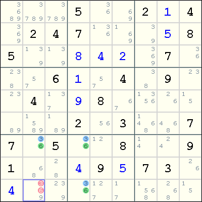 uniqueness test how to solve sudoku puzzles solving sudoku strategy
