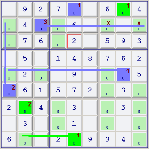 Solving For X. X-Colors , How to solve sudoku