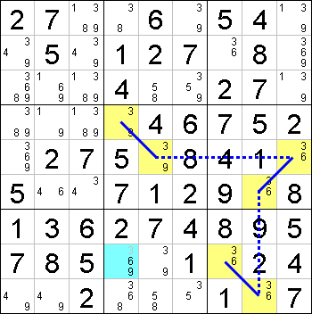 Solving For X. X-Chain , How to solve sudoku